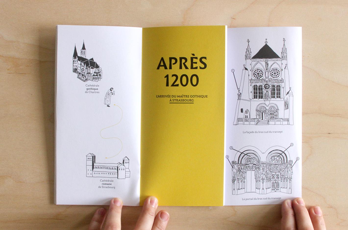 L'œil écoute - outil pédagogique - Musée de l'Œuvre Notre Dame - Strasbourg - 2015